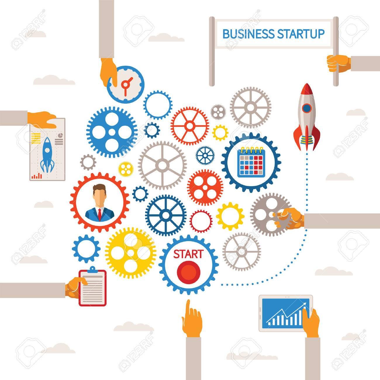 business start up